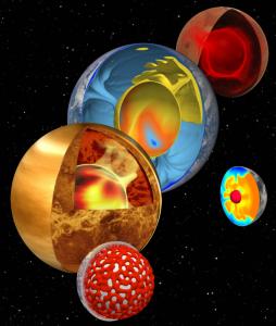 Terrestrische Planeten. Bild: DLR.